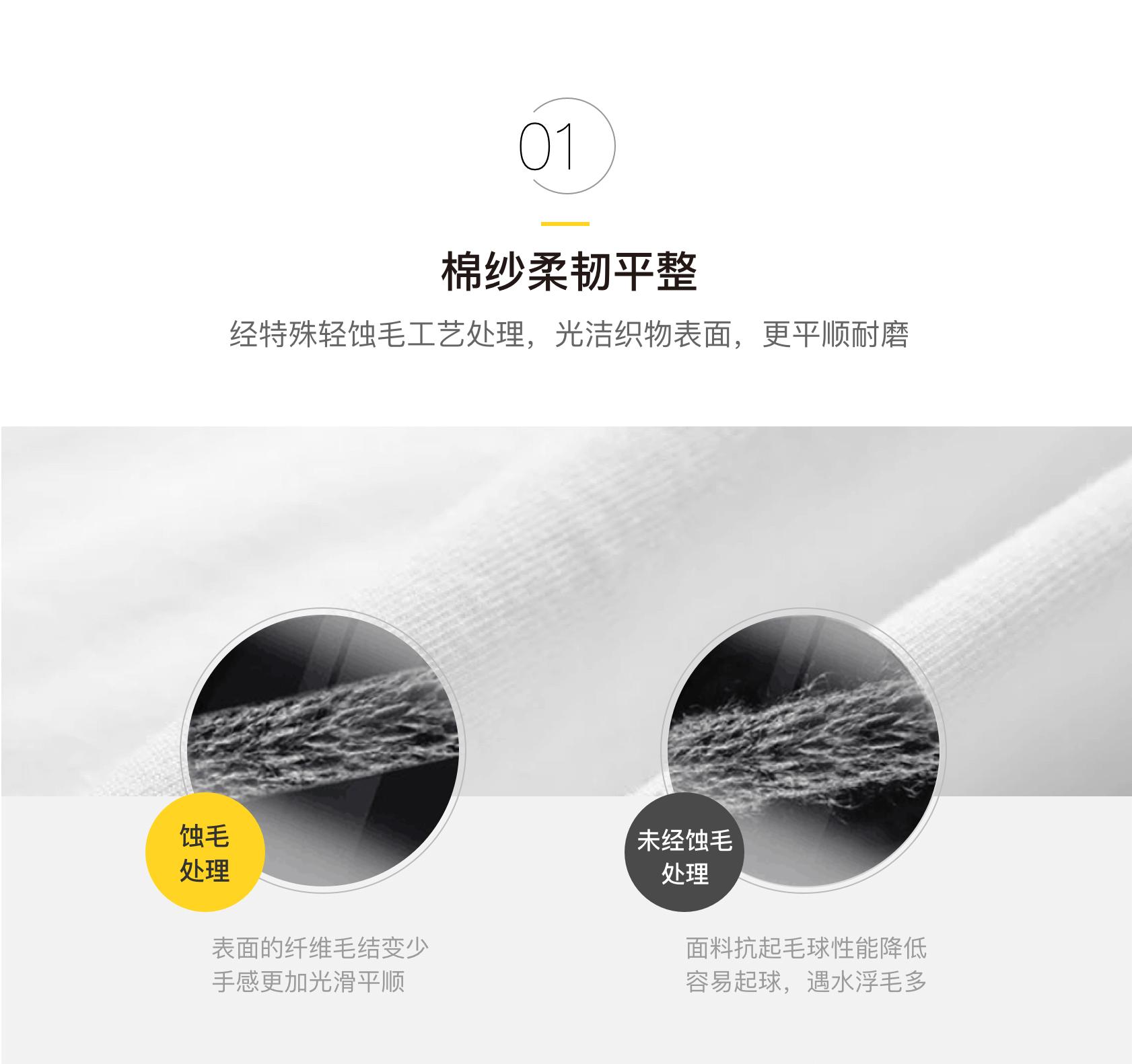 定制精梳棉五分袖面料工藝